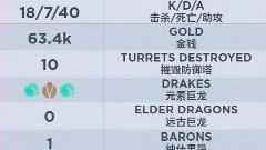 LPL夏季赛:FLawless盲僧踢翻全场 JDG连赢两场击败V5